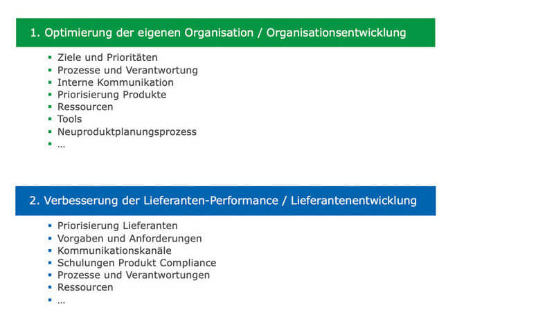 Zwei Optimierungs Säulen des Produkt Compliance Managements