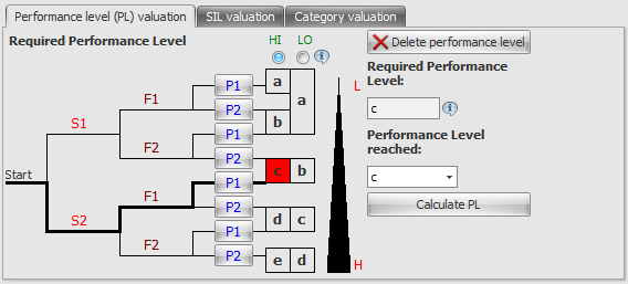Directly in the risk assessment, you define the required values (SIL or PLr) in Safexpert for the design of safety-related control systems.